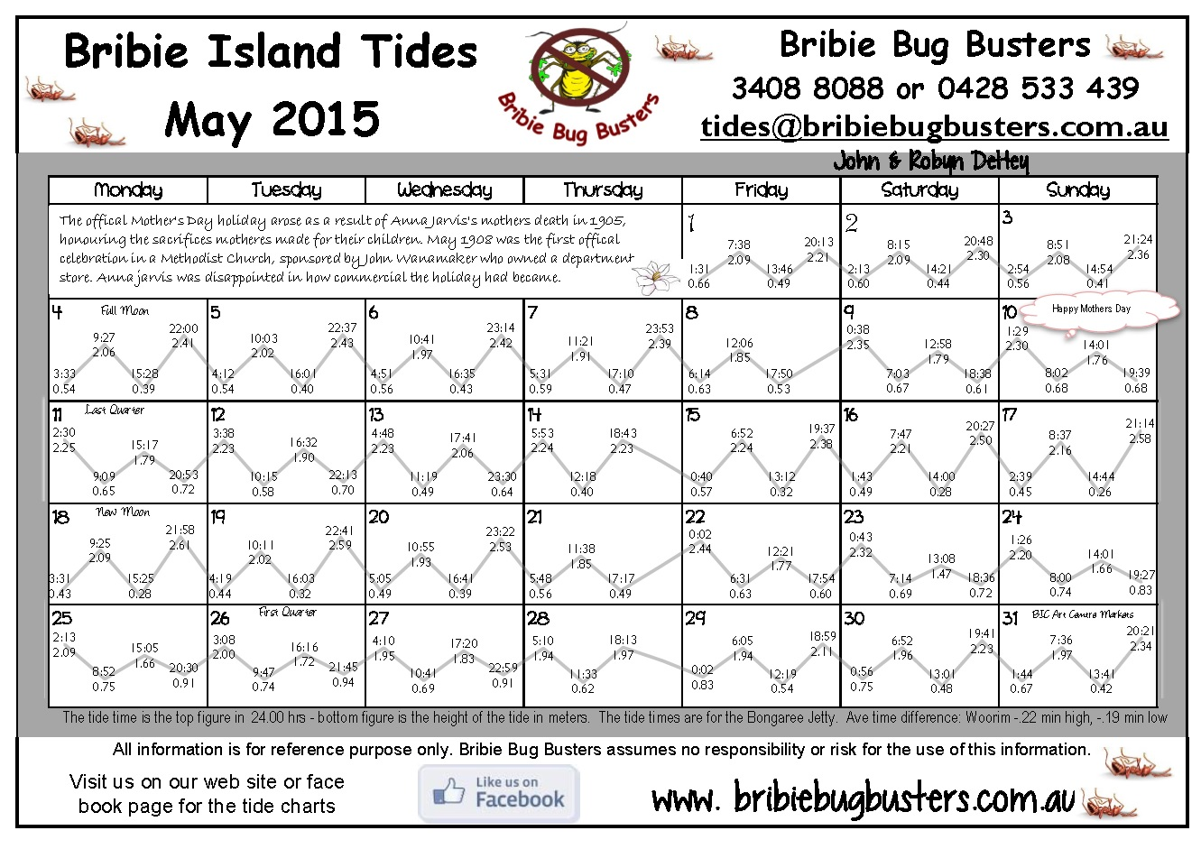 Rhode island tide chart images free any chart examples tide chart cape cod bay images free any chart examples tide chart st pete choice image nvjuhfo Images